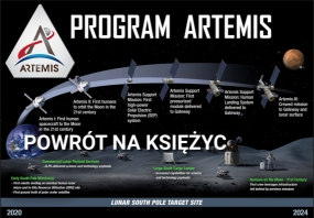 Program Artemis